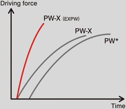 curva_potencia_PW-X_EXPW
